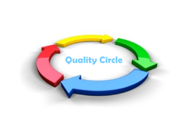 quality circle 3 to 2